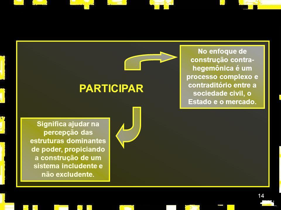 14 PARTICIPAR No enfoque de construção contra- hegemônica é um processo complexo e contraditório entre a sociedade civil, o Estado e o mercado. Signif