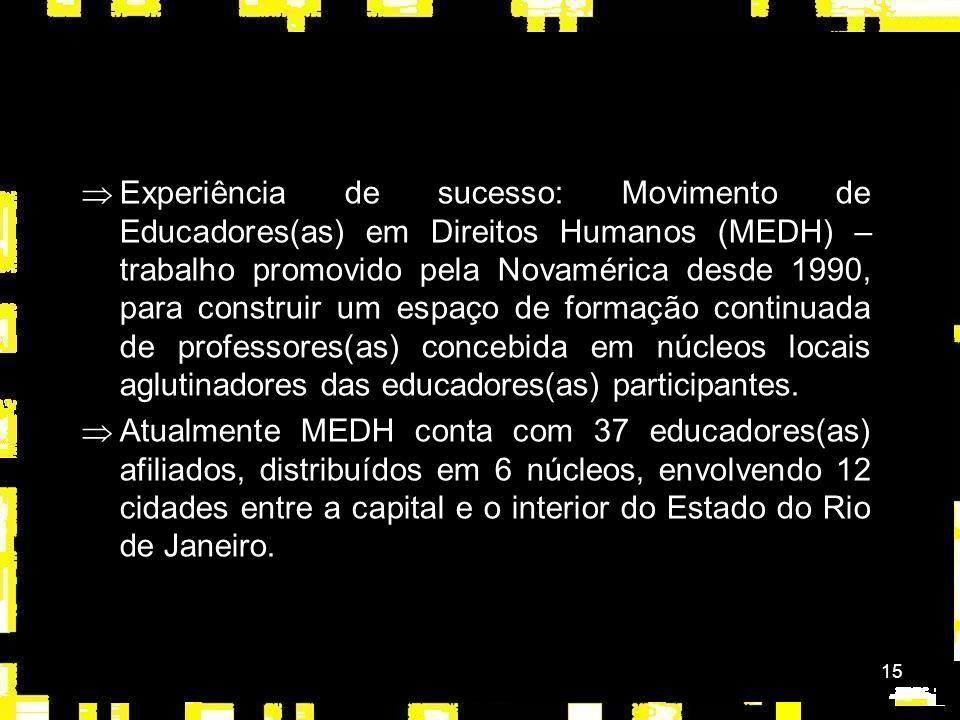 15 ÞExperiência de sucesso: Movimento de Educadores(as) em Direitos Humanos (MEDH) – trabalho promovido pela Novamérica desde 1990, para construir um