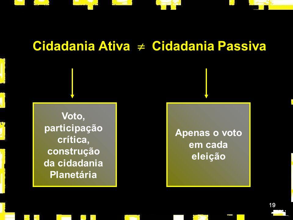 19 Cidadania Ativa Cidadania Passiva Voto, participação crítica, construção da cidadania Planetária Apenas o voto em cada eleição