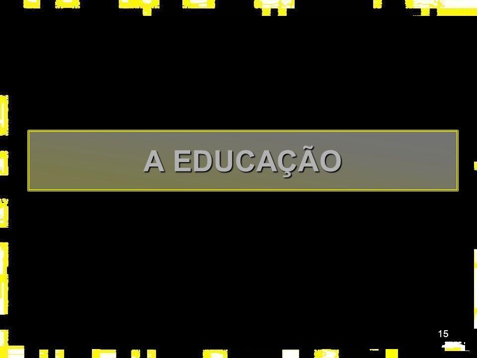 15 A EDUCAÇÃO