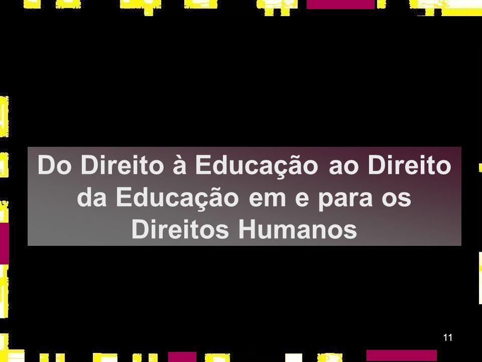 10 Brasil (Dalmo Dallari): o nascimento dos direitos humanos foi gestado na década de 1960 pela capacidade de resistência do povo frente ao arbítrio,