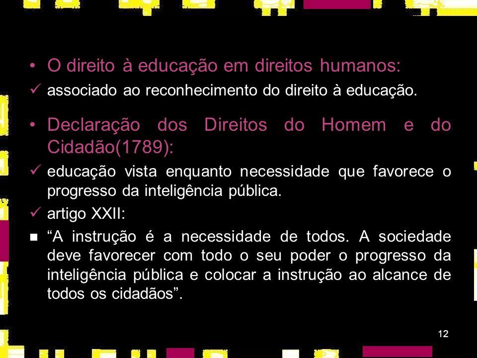 11 Do Direito à Educação ao Direito da Educação em e para os Direitos Humanos