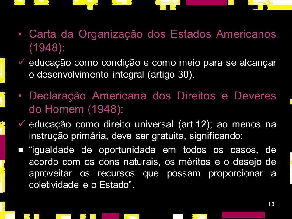 12 O direito à educação em direitos humanos: associado ao reconhecimento do direito à educação. Declaração dos Direitos do Homem e do Cidadão(1789): e