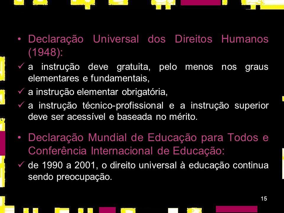 14 Declaração Universal dos Direitos Humanos (1948): afirma o direito de todos à instrução, obrigatória e orientada para: [...] o pleno desenvolviment