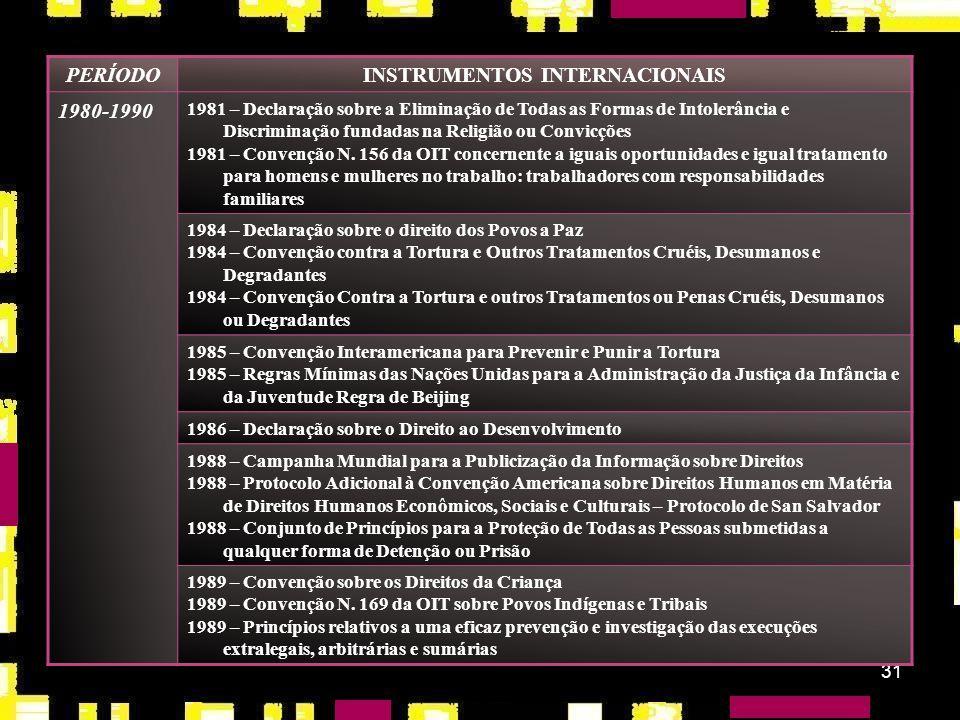 30 PERÍODOINSTRUMENTOS INTERNACIONAIS 1960-19701973 – Convenção Internacional contra o Apartheid no Esporte 1974 – Recomendação sobre a Educação para