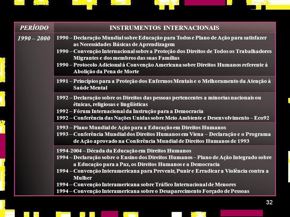 31 PERÍODOINSTRUMENTOS INTERNACIONAIS 1980-1990 1981 – Declaração sobre a Eliminação de Todas as Formas de Intolerância e Discriminação fundadas na Re