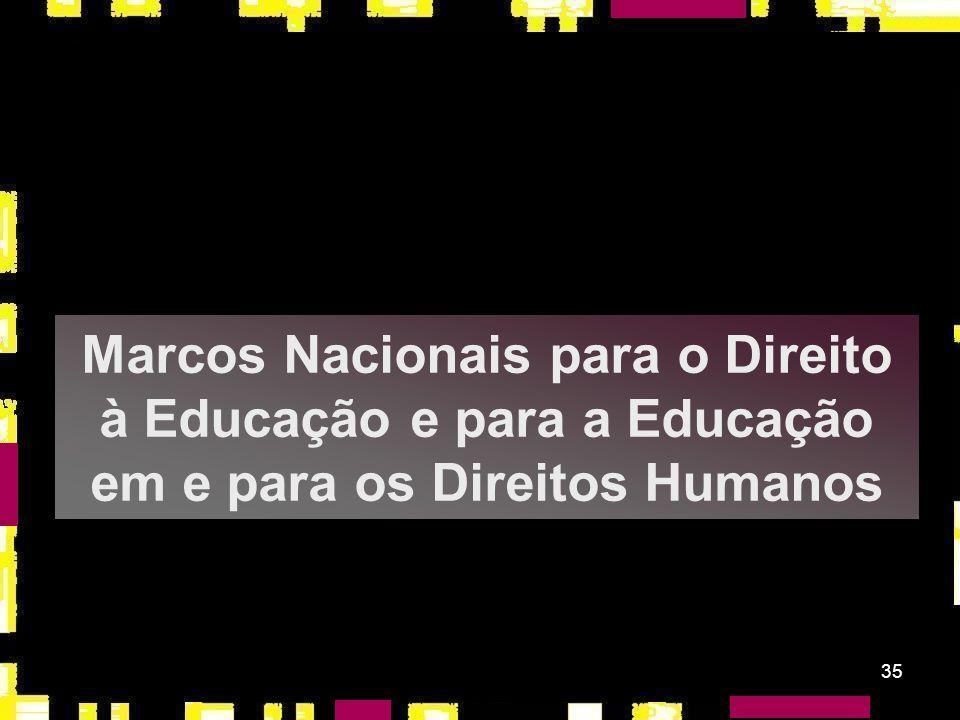 34 PERÍODOINSTRUMENTOS INTERNACIONAIS 2000 – 2010 2000 – Protocolo Facultativo à Convenção sobre os Direitos das Crianças, a Prostituição Infantil e a
