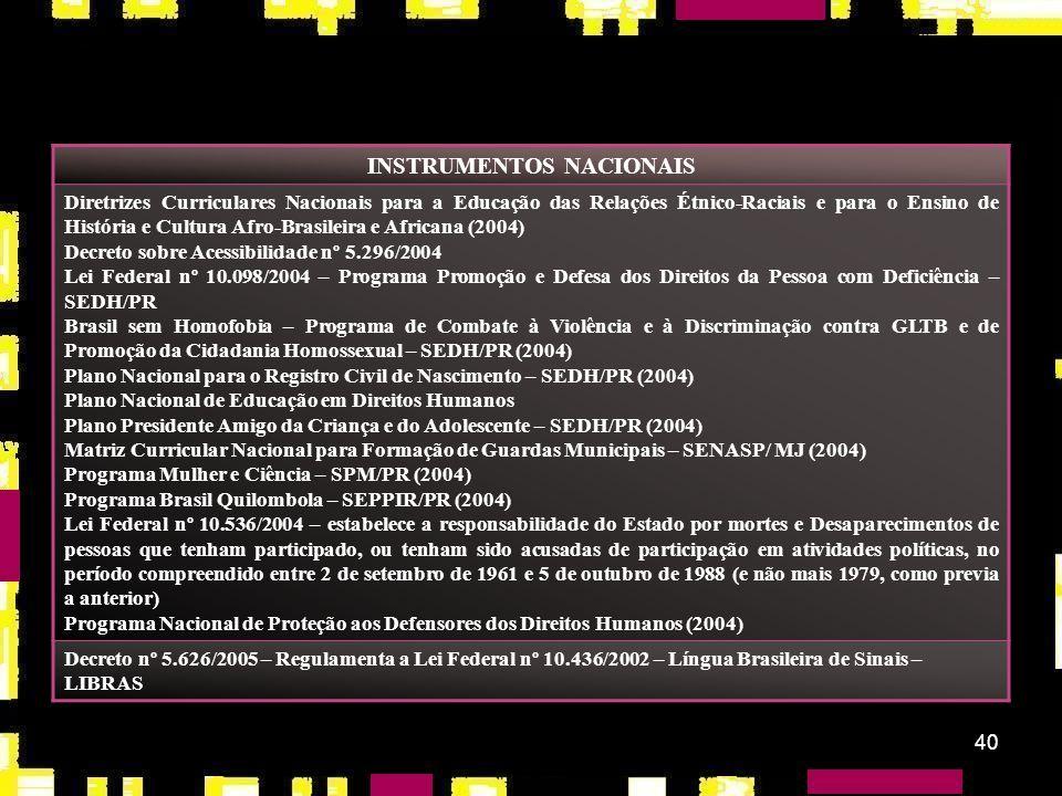 39 INSTRUMENTOS NACIONAIS 2003 – Plano Nacional de Educação em Direitos Humanos – SEDH/PR/MEC Matriz Curricular Nacional para Formação de Profissionai