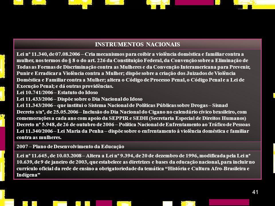 40 INSTRUMENTOS NACIONAIS Diretrizes Curriculares Nacionais para a Educação das Relações Étnico-Raciais e para o Ensino de História e Cultura Afro-Bra