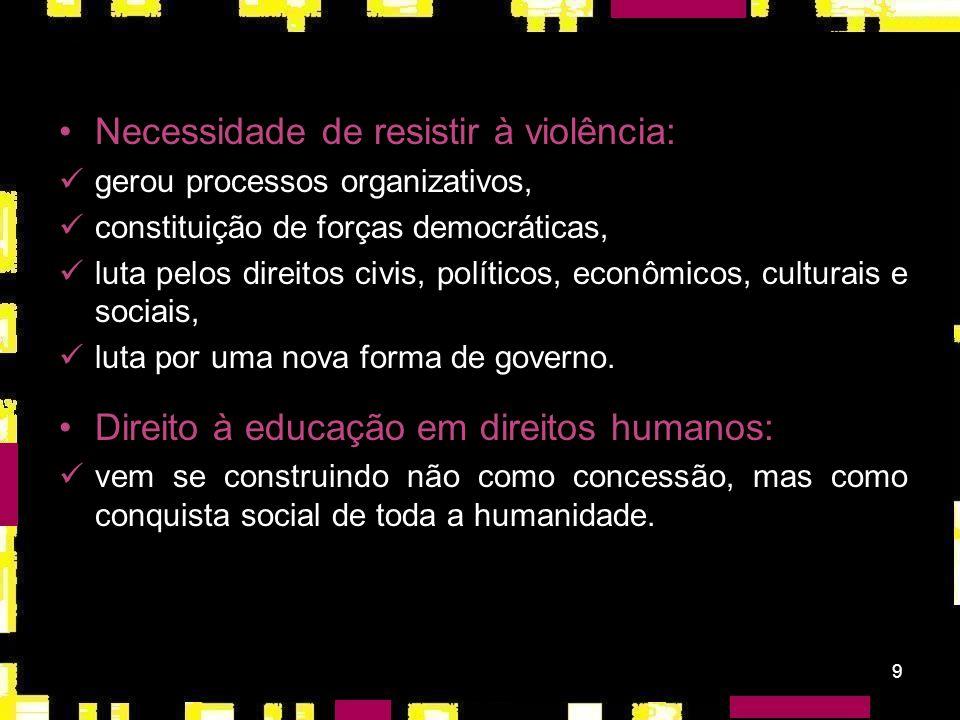39 INSTRUMENTOS NACIONAIS 2003 – Plano Nacional de Educação em Direitos Humanos – SEDH/PR/MEC Matriz Curricular Nacional para Formação de Profissionais de Segurança Pública – SENASP/MJ (2003) Estatuto do Idoso (2003) Mobilização Nacional para o Registro Civil – SPDDH/SEDH/PR (2003) Programa de Segurança Pública para o Brasil – SENASP/MJ (2003) Sistema Único de Segurança Pública – SUSP/MJ (2003) Polícia Comunitária – SENASP/MJ (2003) Programa Educacional de Resistência às Drogas e à Violência – SENASP/MJ (2003) Projetos Municipais de Prevenção à Violência – SENASP/MJ (2003) Portaria Ministerial MEC nº 3284 de 7/11/2003 – Requisitos de acessibilidade de pessoas portadoras de deficiências, para instruir os processos de autorização e de reconhecimento de cursos e de credenciamento de instituições Portaria nº 98/2003 – Institui o Comitê Nacional de Educação em Direitos Humanos Plano Nacional para a Erradicação do Trabalho Escravo – SPDDH/SEDH/PR (2003)