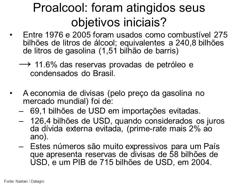 Proalcool: foram atingidos seus objetivos iniciais? Entre 1976 e 2005 foram usados como combustível 275 bilhões de litros de álcool; equivalentes a 24