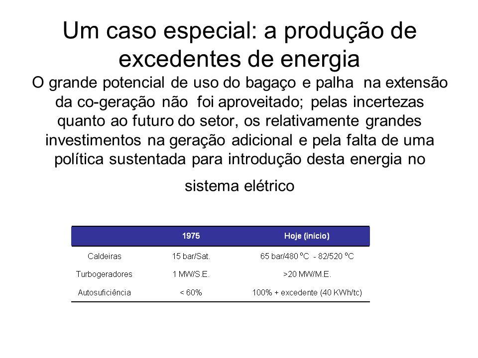 Um caso especial: a produção de excedentes de energia O grande potencial de uso do bagaço e palha na extensão da co-geração não foi aproveitado; pelas