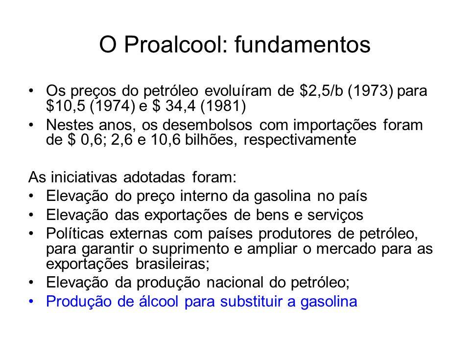 O Proalcool: fundamentos Os preços do petróleo evoluíram de $2,5/b (1973) para $10,5 (1974) e $ 34,4 (1981) Nestes anos, os desembolsos com importaçõe