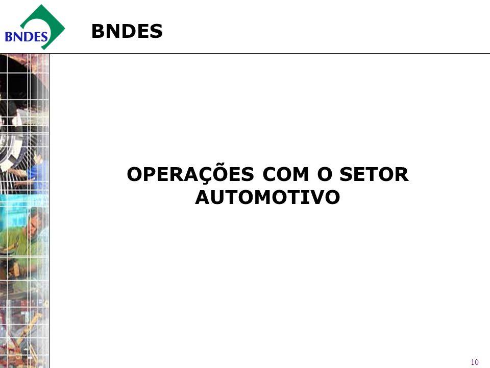 10 BNDES OPERAÇÕES COM O SETOR AUTOMOTIVO