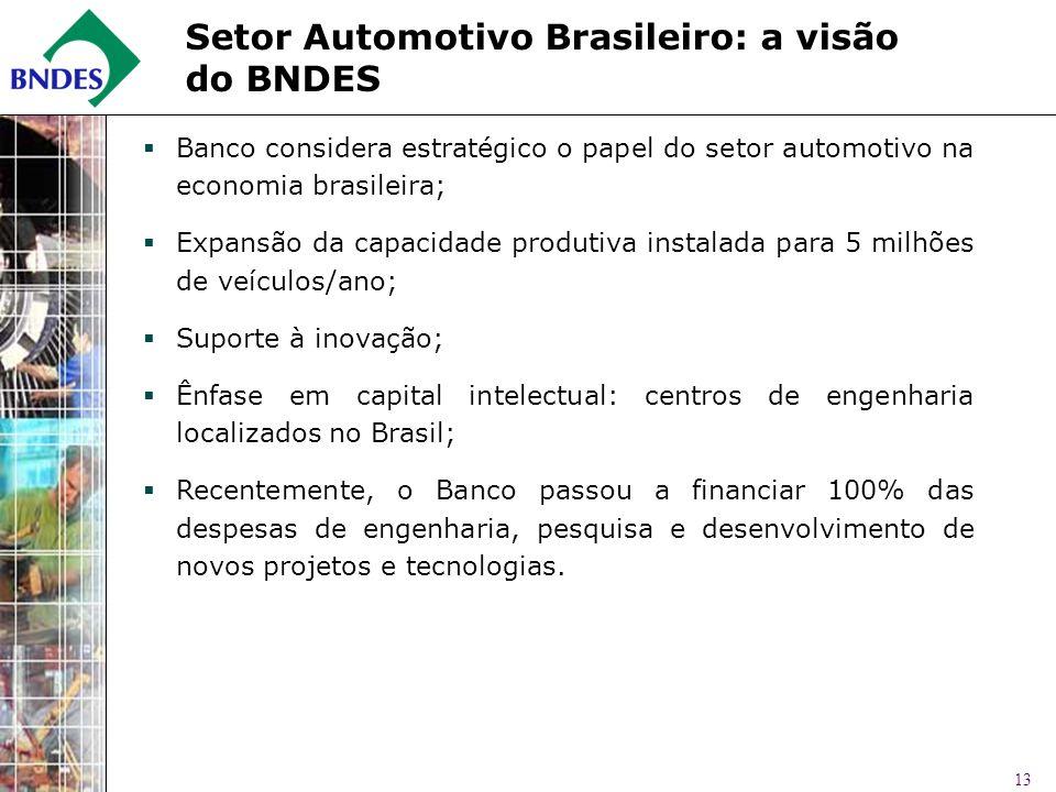 13 Setor Automotivo Brasileiro: a visão do BNDES Banco considera estratégico o papel do setor automotivo na economia brasileira; Expansão da capacidad