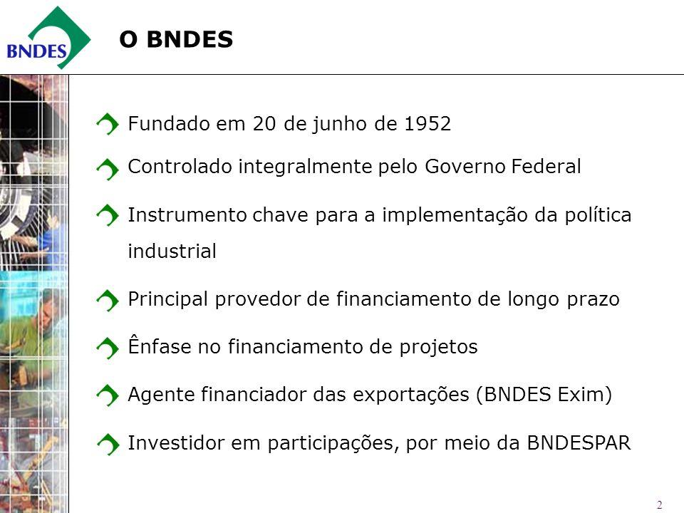 2 O BNDES Fundado em 20 de junho de 1952 Controlado integralmente pelo Governo Federal Instrumento chave para a implementação da política industrial P