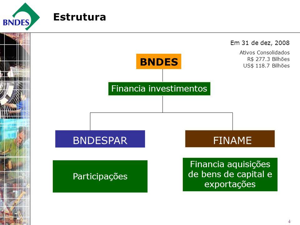 4 Estrutura Financia investimentos Participações BNDES Financia aquisições de bens de capital e exportações BNDESPARFINAME Em 31 de dez, 2008 Ativos C