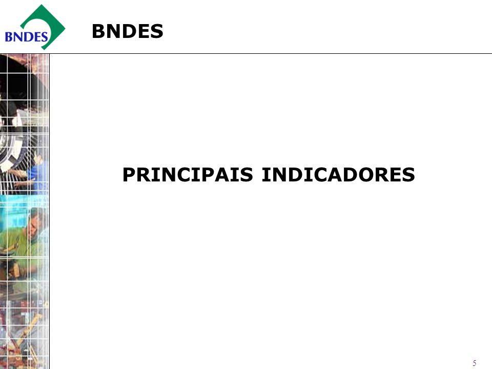 5 BNDES PRINCIPAIS INDICADORES