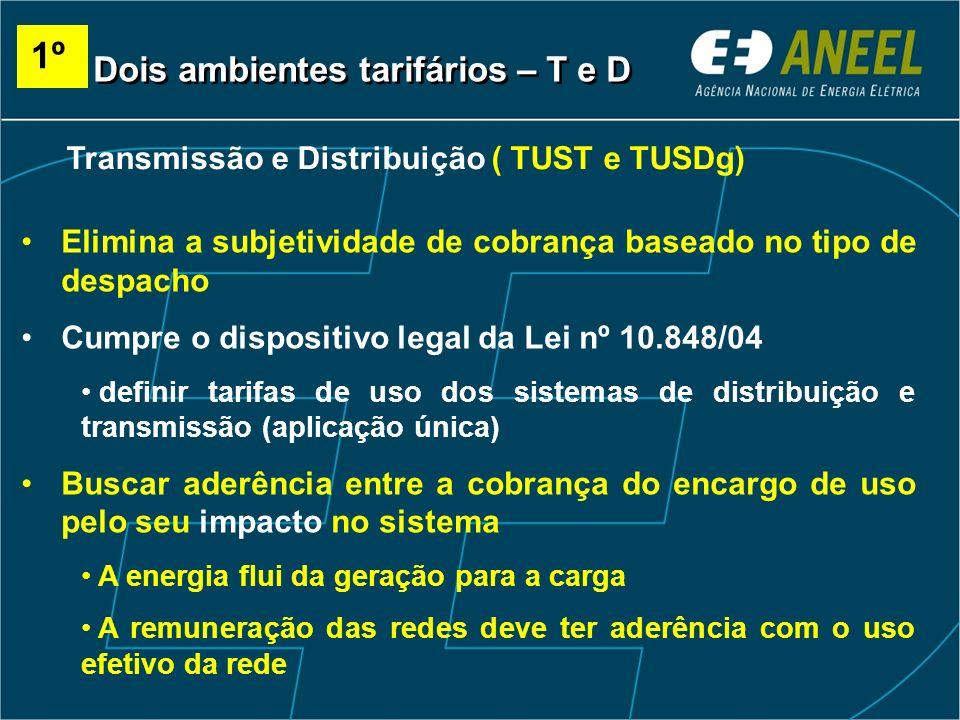 Transmissão e Distribuição ( TUST e TUSDg) 1º Dois ambientes tarifários – T e D Elimina a subjetividade de cobrança baseado no tipo de despacho Cumpre