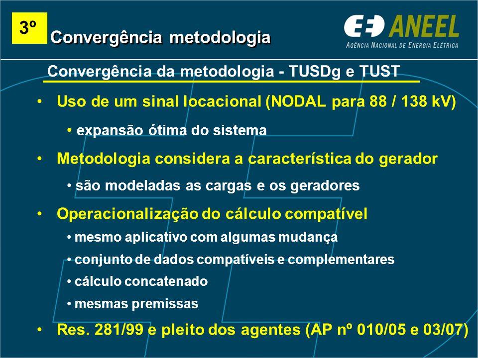 Convergência da metodologia - TUSDg e TUST Uso de um sinal locacional (NODAL para 88 / 138 kV) expansão ótima do sistema Metodologia considera a carac