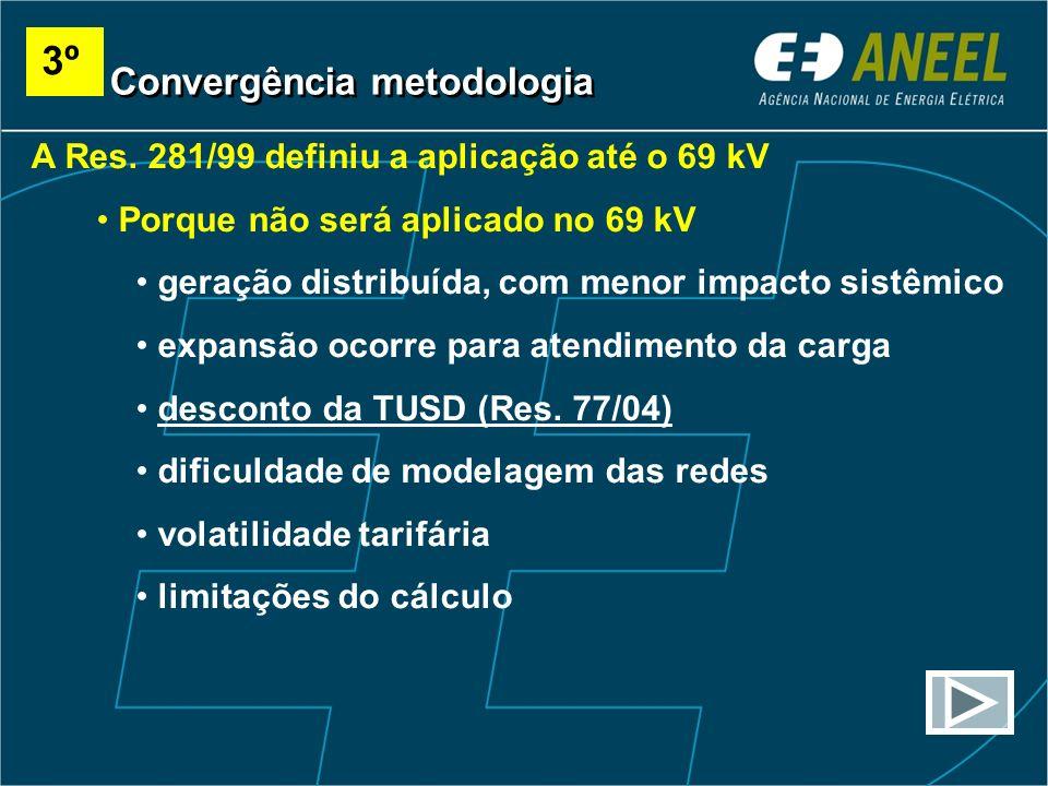 A Res. 281/99 definiu a aplicação até o 69 kV Porque não será aplicado no 69 kV geração distribuída, com menor impacto sistêmico expansão ocorre para