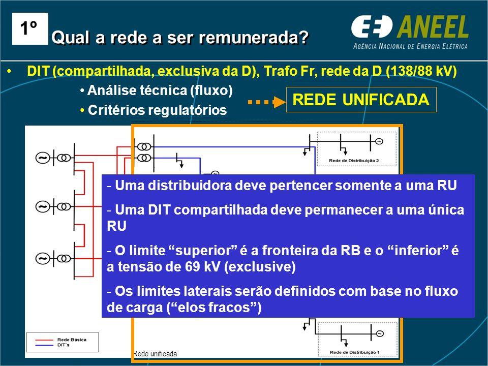 DIT (compartilhada, exclusiva da D), Trafo Fr, rede da D (138/88 kV) Análise técnica (fluxo) Critérios regulatórios REDE UNIFICADA Rede unificada - Um