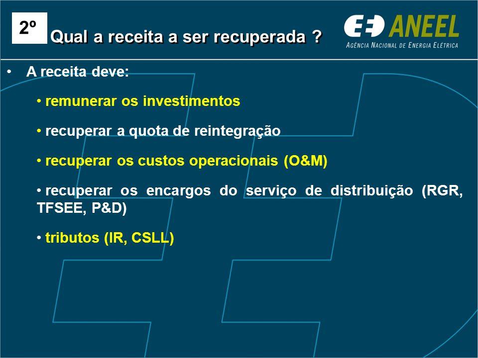 A receita deve: remunerar os investimentos recuperar a quota de reintegração recuperar os custos operacionais (O&M) recuperar os encargos do serviço d