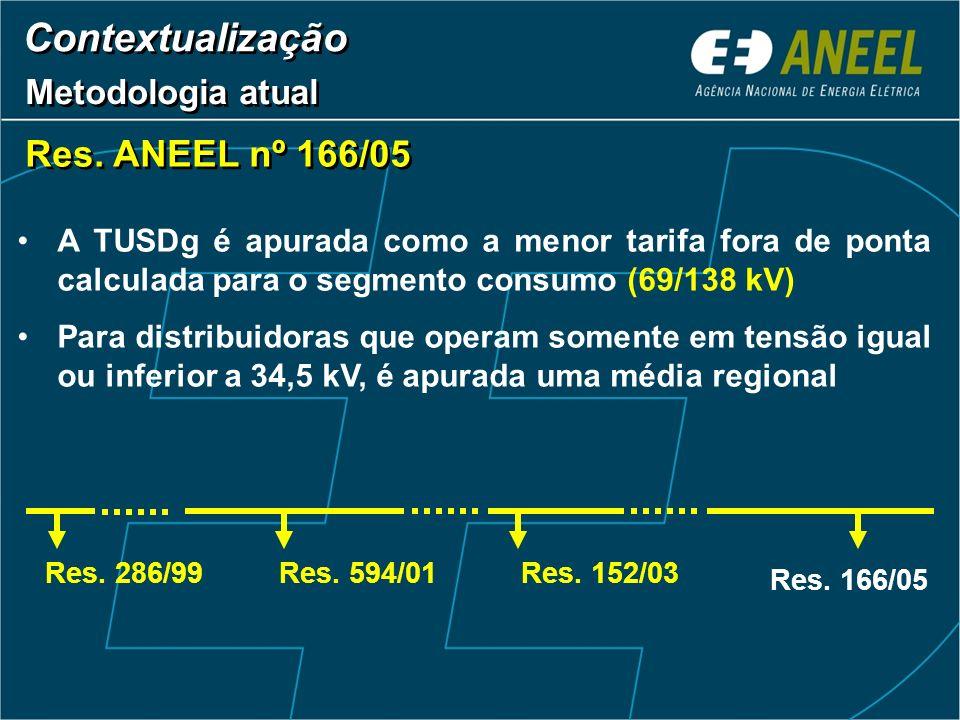 Contextualização Res. ANEEL nº 166/05 A TUSDg é apurada como a menor tarifa fora de ponta calculada para o segmento consumo (69/138 kV) Para distribui