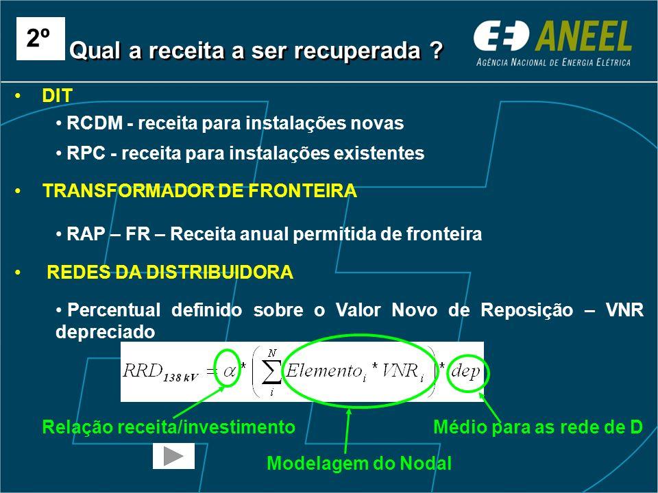 DIT RCDM - receita para instalações novas RPC - receita para instalações existentes TRANSFORMADOR DE FRONTEIRA RAP – FR – Receita anual permitida de f