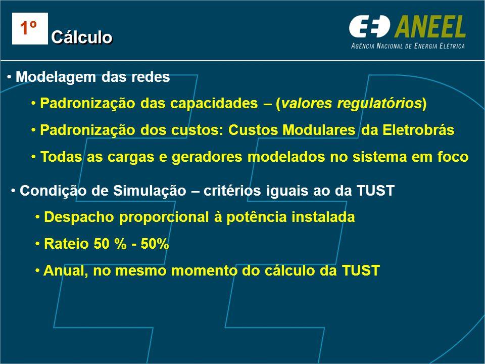 Modelagem das redes Padronização das capacidades – (valores regulatórios) Padronização dos custos: Custos Modulares da Eletrobrás Todas as cargas e ge