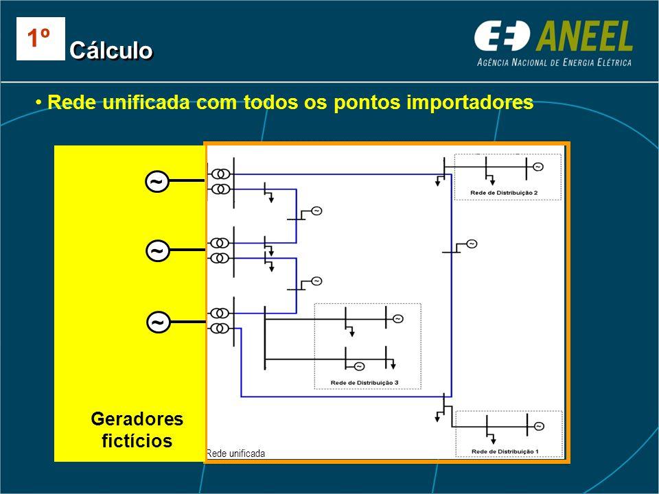 Rede unificada com todos os pontos importadores Rede unificada ~ ~ ~ Geradores fictícios Cálculo 1º