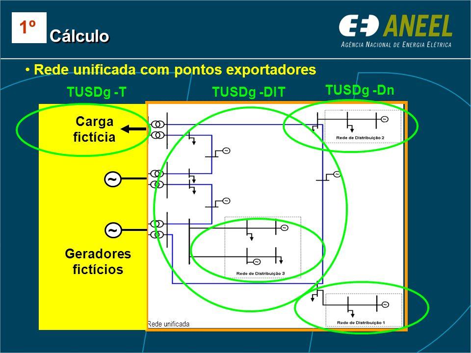 Rede unificada com pontos exportadores Rede unificada ~ ~ Geradores fictícios Carga fictícia TUSDg -T TUSDg -Dn TUSDg -DIT Cálculo 1º