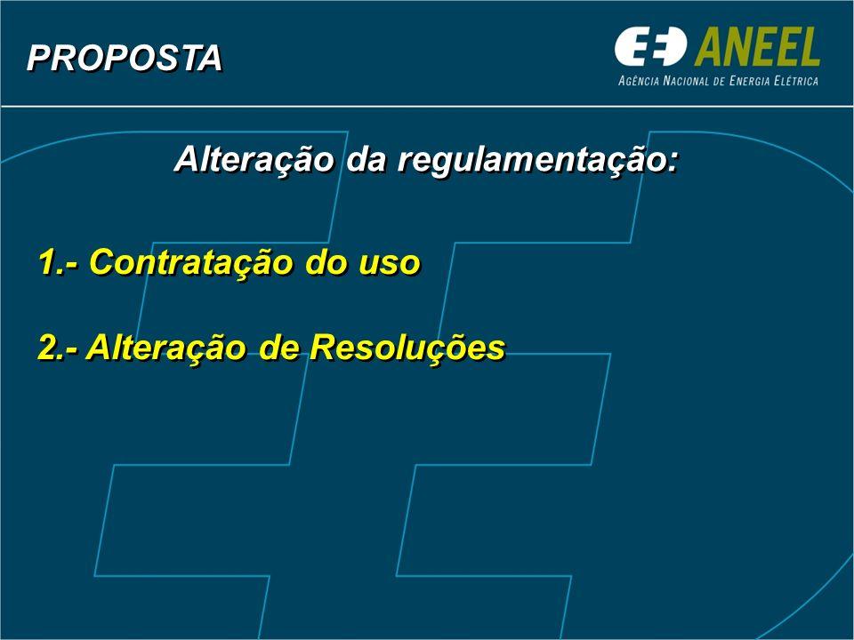 1.- Contratação do uso 2.- Alteração de Resoluções 1.- Contratação do uso 2.- Alteração de Resoluções Alteração da regulamentação: PROPOSTA