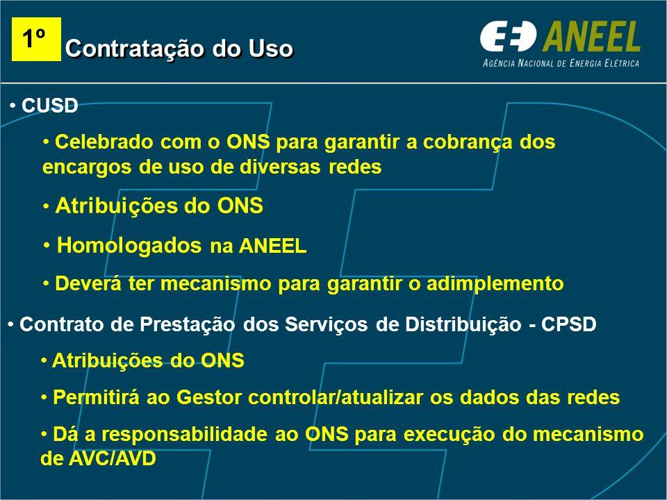 CUSD Celebrado com o ONS para garantir a cobrança dos encargos de uso de diversas redes Atribuições do ONS Homologados na ANEEL Deverá ter mecanismo p
