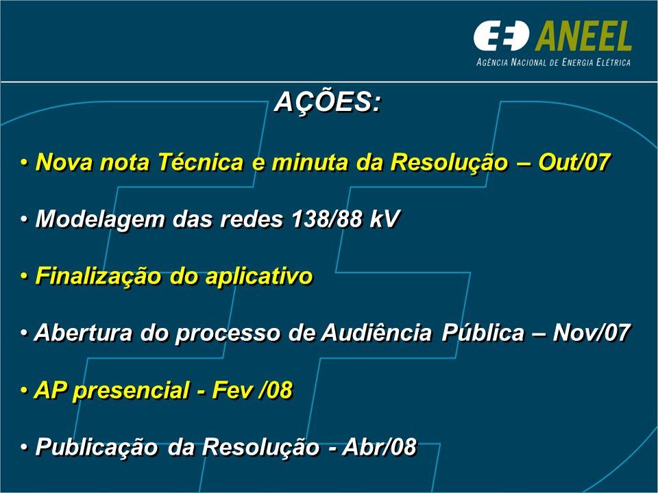 Nova nota Técnica e minuta da Resolução – Out/07 Modelagem das redes 138/88 kV Finalização do aplicativo Abertura do processo de Audiência Pública – N