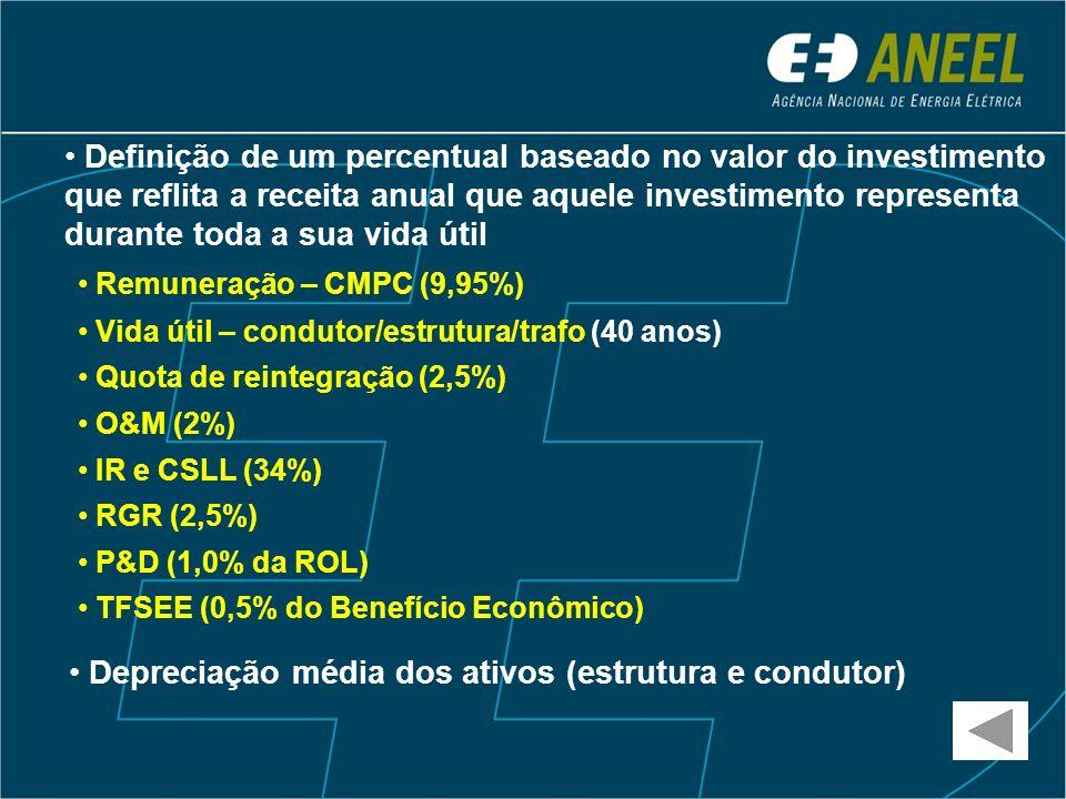 Remuneração – CMPC (9,95%) Vida útil – condutor/estrutura/trafo (40 anos) Quota de reintegração (2,5%) O&M (2%) IR e CSLL (34%) RGR (2,5%) P&D (1,0% d