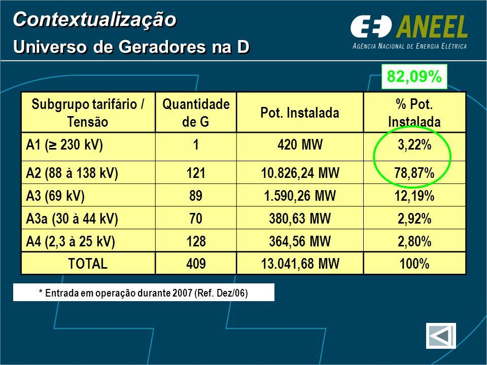 Subgrupo tarifário / Tensão Quantidade de G Pot. Instalada % Pot. Instalada A1 ( 230 kV)1420 MW3,22% A2 (88 à 138 kV)12110.826,24 MW78,87% A3 (69 kV)8