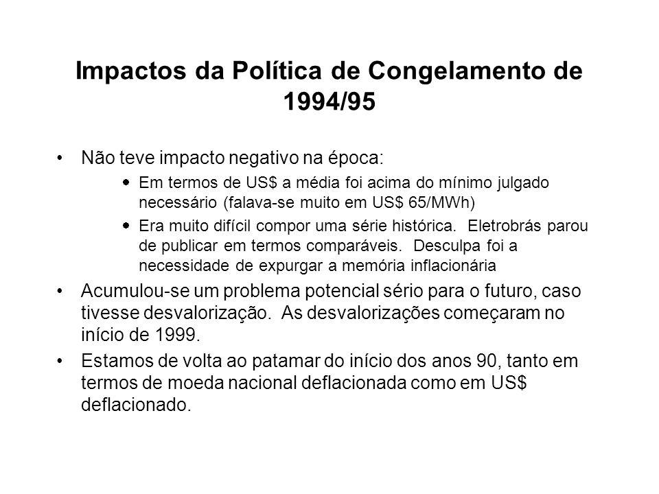 Impactos da Política de Congelamento de 1994/95 Não teve impacto negativo na época: Em termos de US$ a média foi acima do mínimo julgado necessário (f