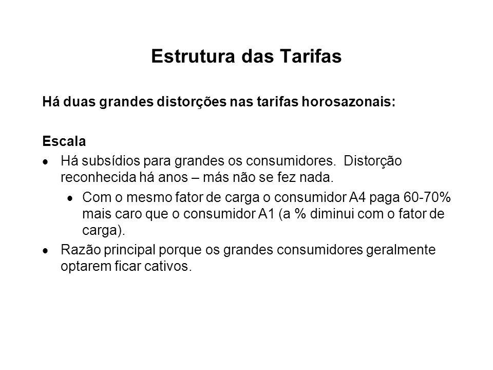 Estrutura das Tarifas Há duas grandes distorções nas tarifas horosazonais: Escala Há subsídios para grandes os consumidores. Distorção reconhecida há