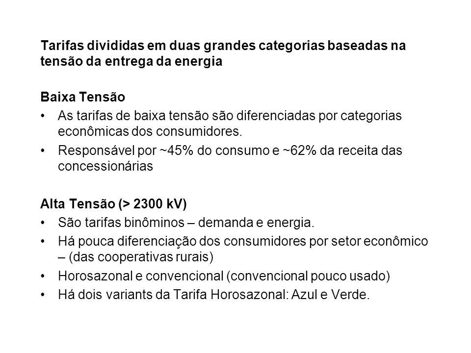 Tarifas divididas em duas grandes categorias baseadas na tensão da entrega da energia Baixa Tensão As tarifas de baixa tensão são diferenciadas por ca