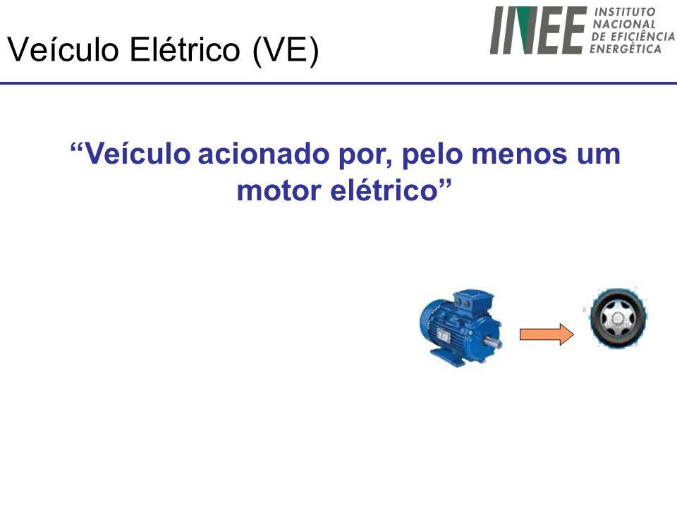 Veículo Elétrico (VE) Veículo acionado por, pelo menos um motor elétrico