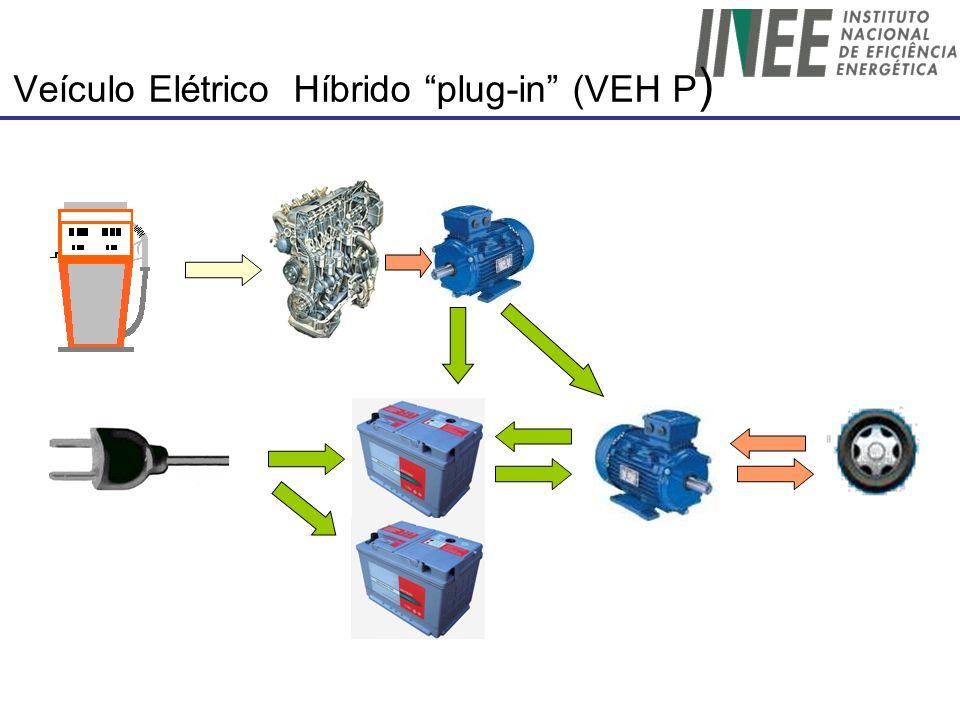 Veículo Elétrico Híbrido plug-in (VEH P )