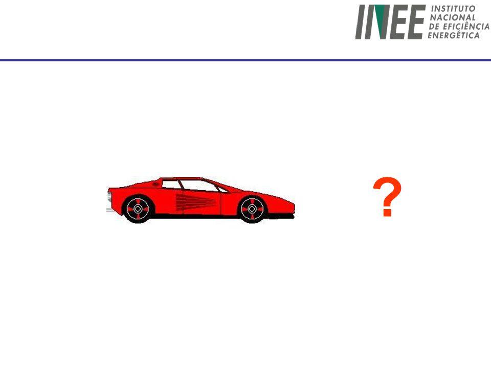 Perspectivas Agrega e aumenta as melhorias Menor potência Opera de forma ótima Ênfase na eficiência Motor de combustão interna Ciclo Atkinson