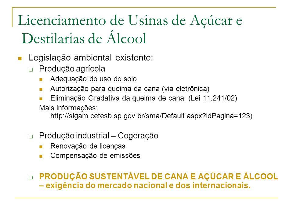Licenciamento de Usinas de Açúcar e Destilarias de Álcool Legislação ambiental existente: Produção agrícola Adequação do uso do solo Autorização para