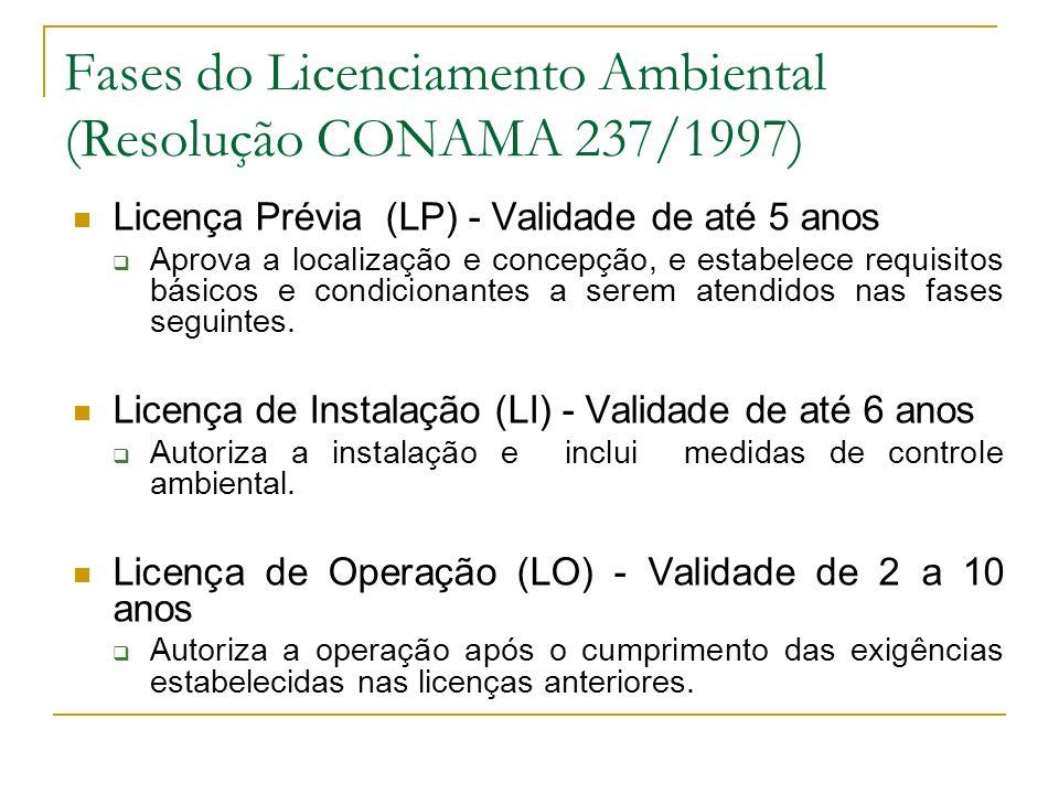 3 fases de Licenciamento Ambiental Fases do Licenciamento Ambiental (Resolução CONAMA 237/1997) Licença Prévia (LP) - Validade de até 5 anos Aprova a