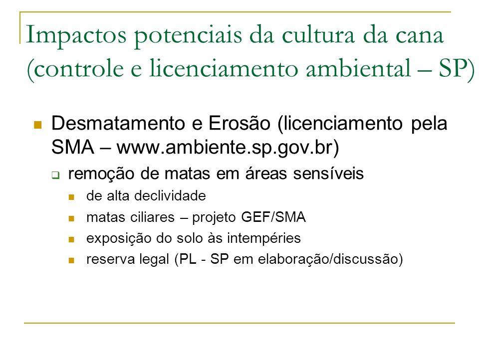 Impactos potenciais da cultura da cana (controle e licenciamento ambiental – SP) Desmatamento e Erosão (licenciamento pela SMA – www.ambiente.sp.gov.b