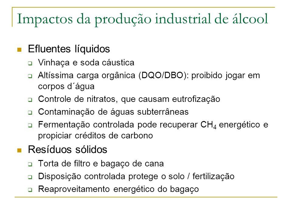 Impactos da produção industrial de álcool Efluentes líquidos Vinhaça e soda cáustica Altíssima carga orgânica (DQO/DBO): proibido jogar em corpos d´ág