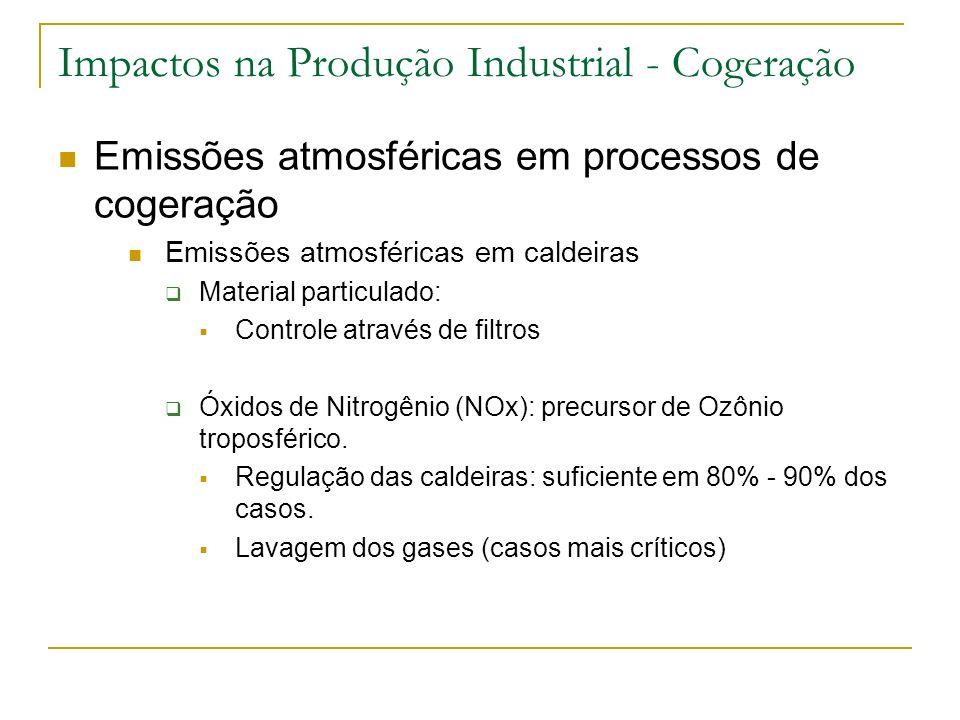 Impactos na Produção Industrial - Cogeração Emissões atmosféricas em processos de cogeração Emissões atmosféricas em caldeiras Material particulado: C