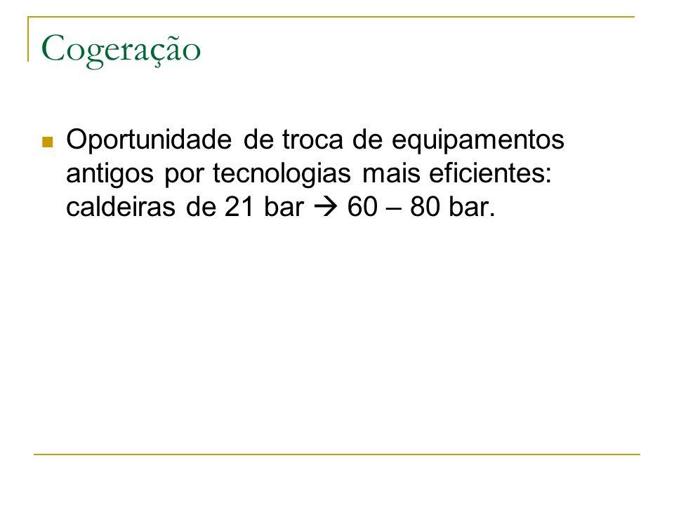 Cogeração (SP) – Ampliação da Produção de Vapor Fonte: DAIA, 2005