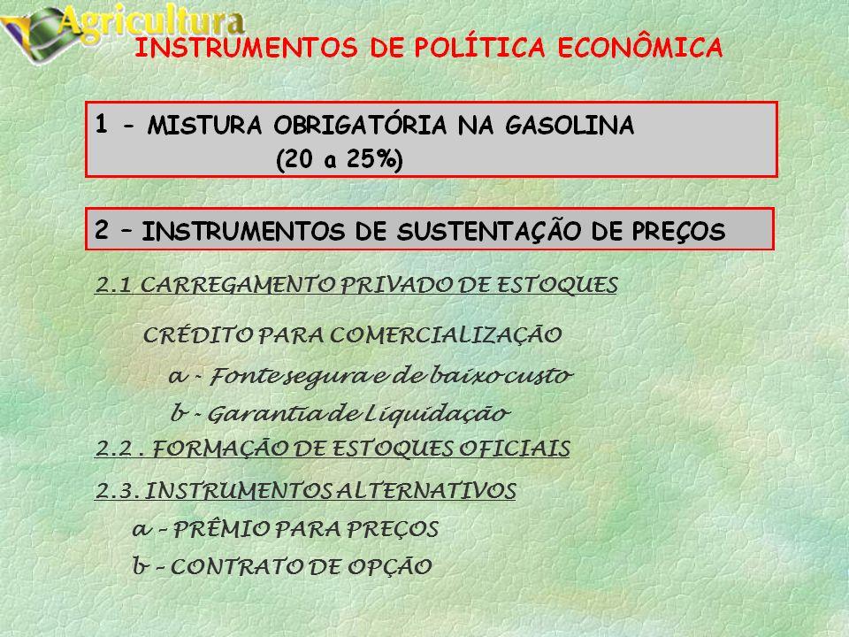 2.1 CARREGAMENTO PRIVADO DE ESTOQUES CRÉDITO PARA COMERCIALIZAÇÃO a - Fonte segura e de baixo custo b - Garantia de Liquidação 2.2.
